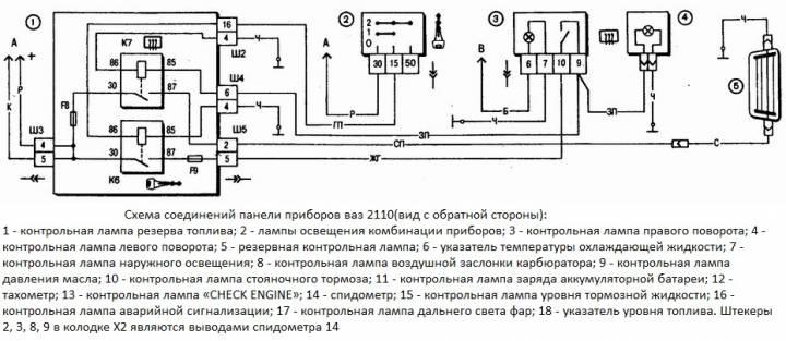 Приборка ВАЗ 2110: общая